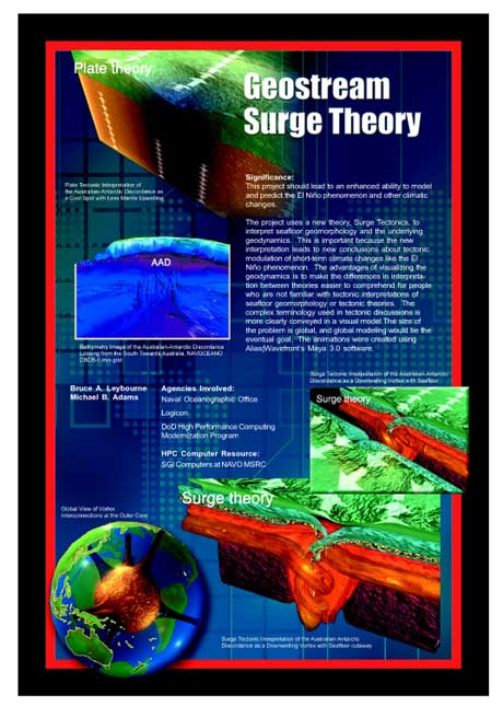 geostreamsurgetheory.jpg